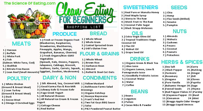 the science of clean eating shopping list